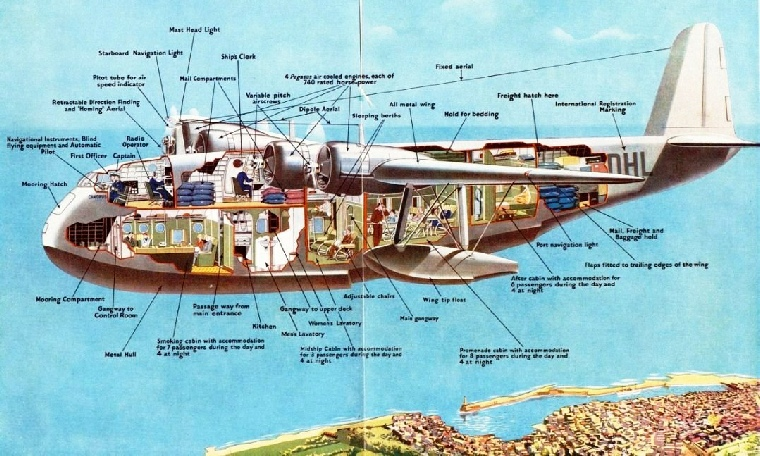 "Cutaway drawing of the Empire flying boat ""Canopus"""